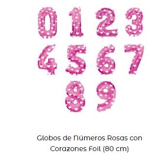 Origen Globos de cumpleaños decoración números